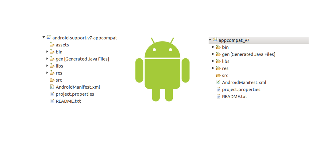How to -Skip the Andriod appcompat v7 library support in